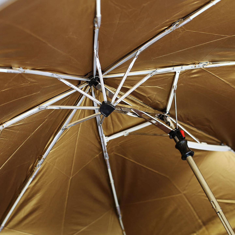 この傘を見たら昔の人もさぞかし仰天したことだろう。傘は丸いが、柄の中心が16cmだけずれている。